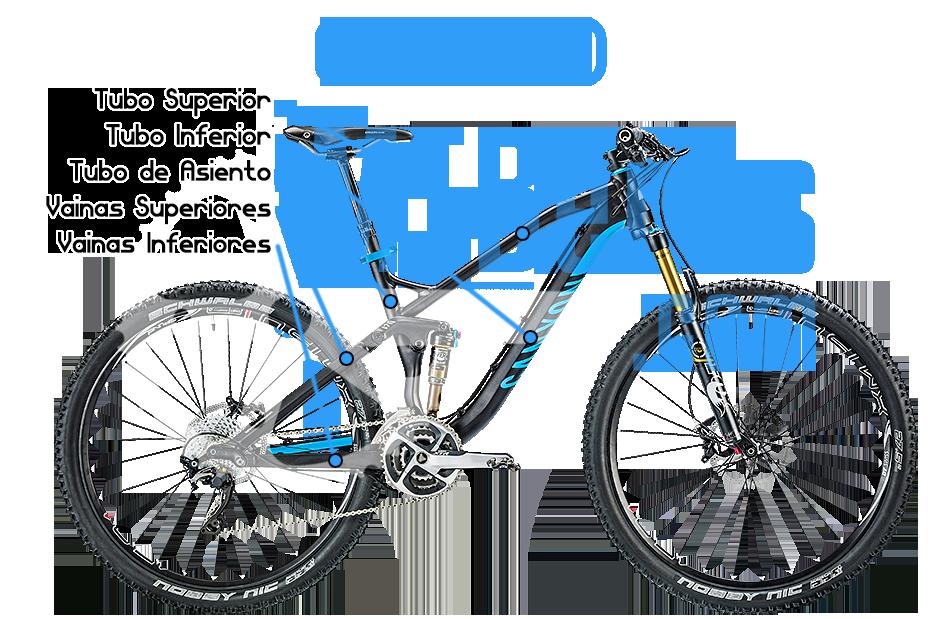 Partes básicas de una bicicleta de montaña (MTB, BTT) | MTBeros - El ...